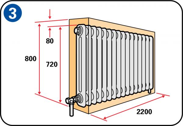 Как сделать батарею отопления теплее